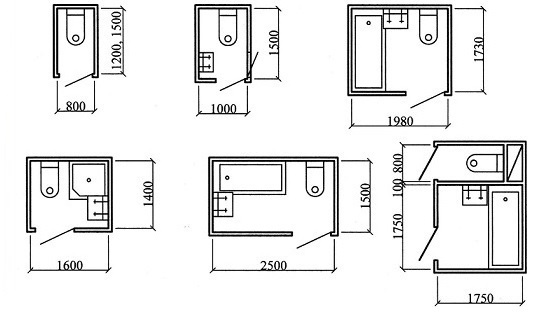 De minimale breedte van de woonkamer. De minimale afmetingen van ...