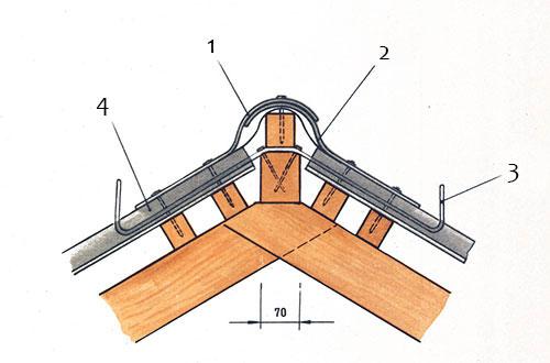 Конек шиферной крыши своими руками