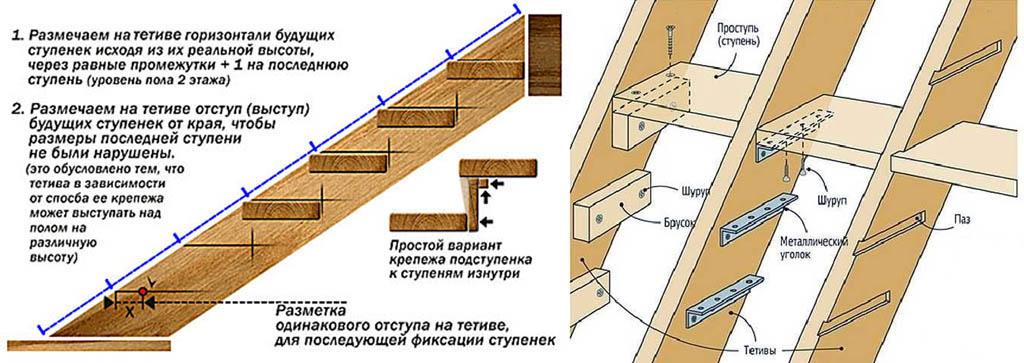 Устройство межэтажной лестницы своими руками 73
