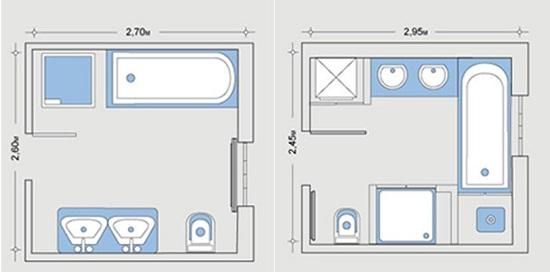 De minimale breedte van de woonkamer. De minimale afmetingen van de ...