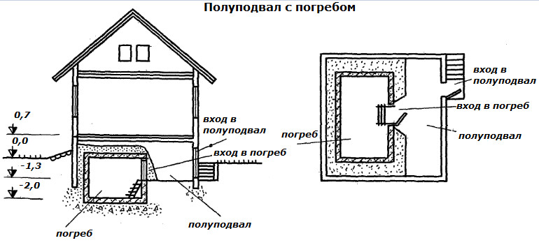 Вентиляция цокольного этажа в частном доме своими руками схема 19