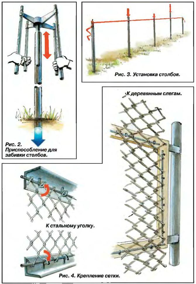 Забор сделанный из сетки рабицы своими руками 433