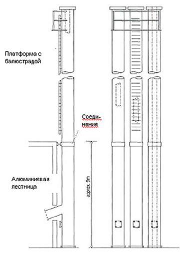 Rohre für Lüftungskanäle. Lüftungsrohr für die Extraktion: Merkmale ...