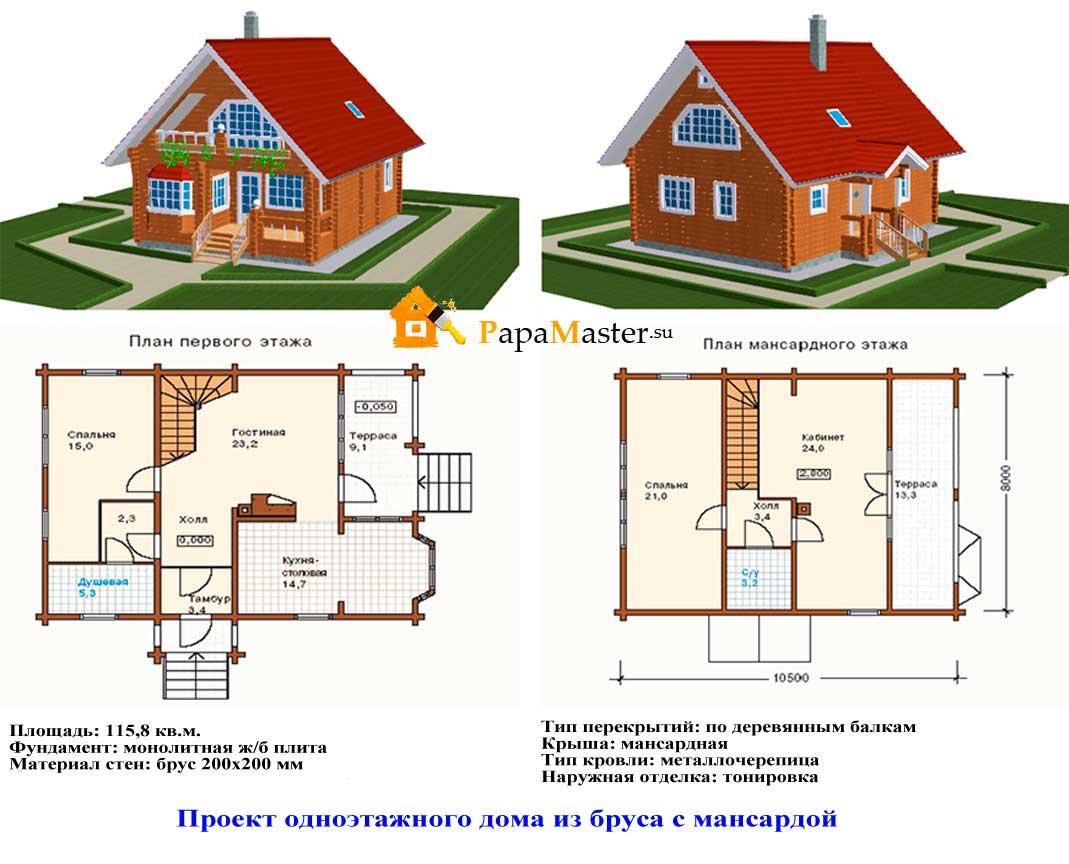 Wie man ein Haus mit eigenen Händen aus einem Baumstamm baut. Haus ...